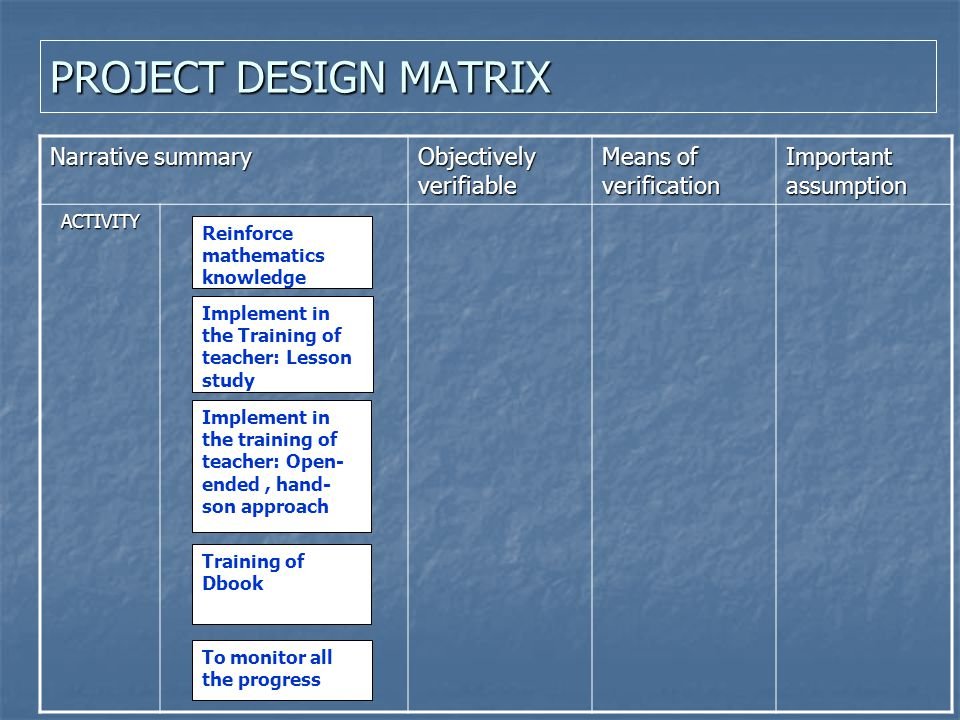 PROJECT DESIGN MATRIX Narrative summary Objectively verifiable Means of verification Important assumption ACTIVITY Reinforce mathematics knowledge Implement in the Training of teacher: Lesson study Implement in the training of teacher: Open- ended, hand- son approach Training of Dbook To monitor all the progress
