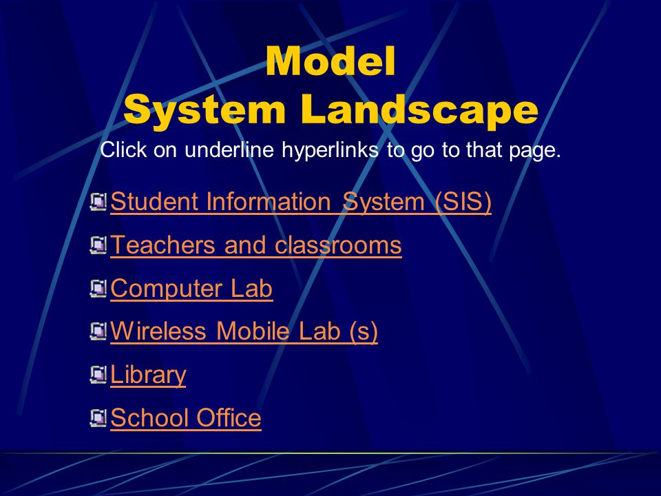 Model System Landscape Student Information System (SIS) Teachers and classrooms Computer Lab Wireless Mobile Lab (s) Library School Office Click on underline hyperlinks to go to that page.