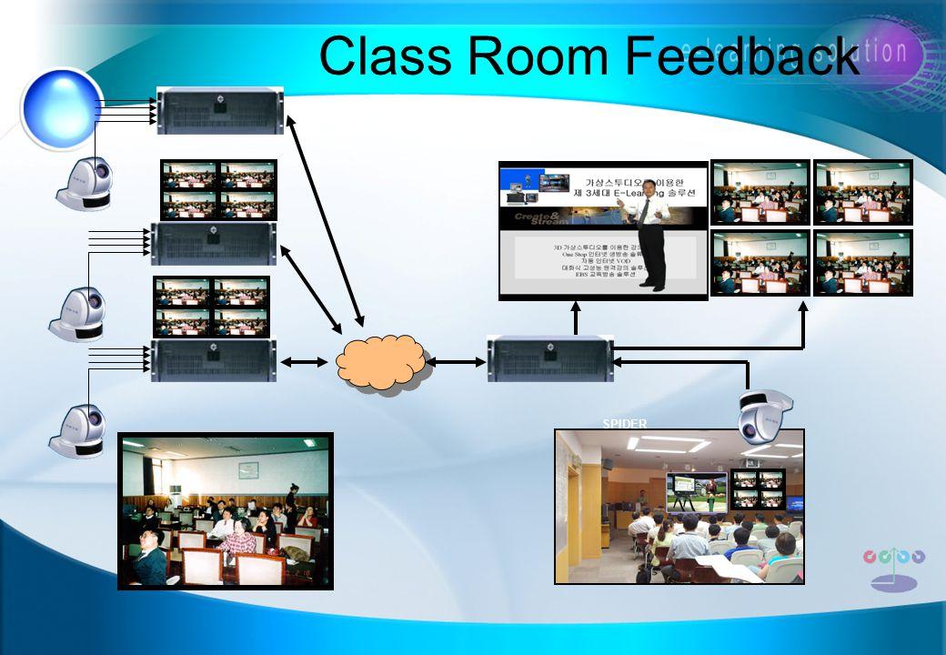 Class Room Feedback SPIDER