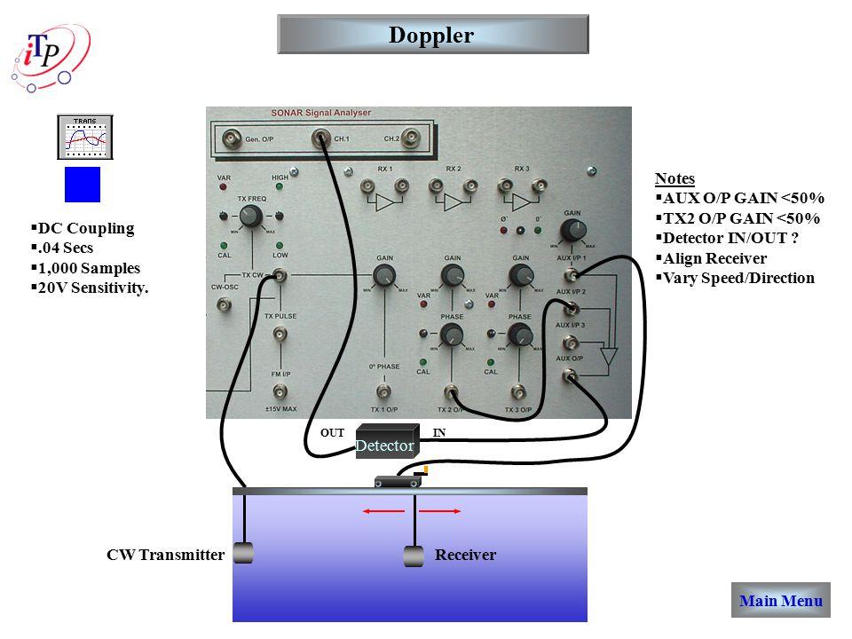 Doppler  DC Coupling .04 Secs  1,000 Samples  20V Sensitivity.