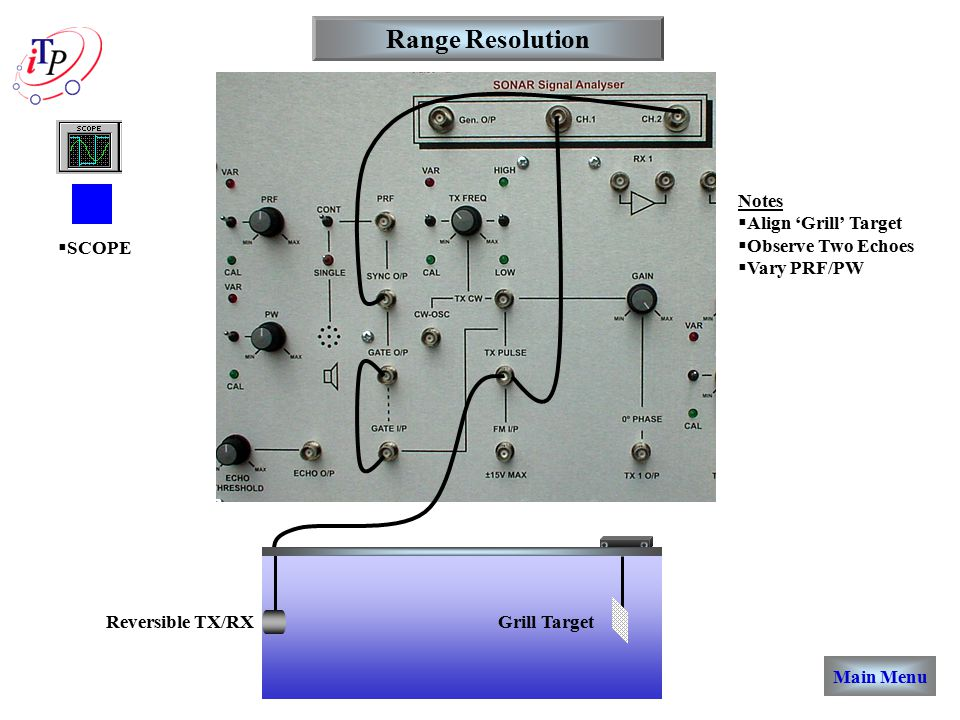 Range Resolution Notes  Align 'Grill' Target  Observe Two Echoes  Vary PRF/PW Reversible TX/RXGrill Target  SCOPE Main Menu