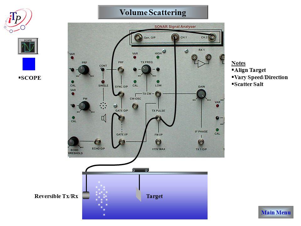 Volume Scattering Notes  Align Target  Vary Speed/Direction  Scatter Salt Reversible Tx/RxTarget  SCOPE