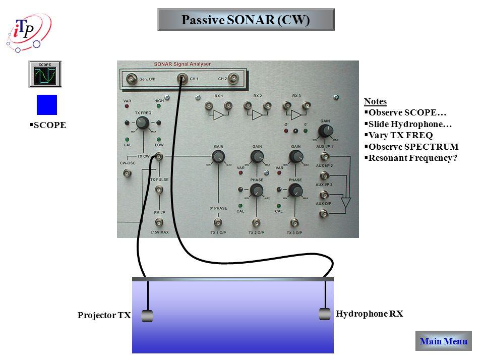 Main Menu Passive SONAR (CW) Notes  Observe SCOPE…  Slide Hydrophone…  Vary TX FREQ  Observe SPECTRUM  Resonant Frequency.