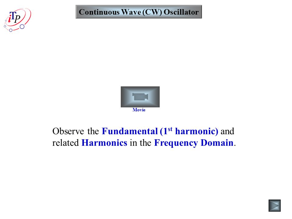 Continuous Wave (CW) Oscillator Movie Observe the Fundamental (1 st harmonic) and related Harmonics in the Frequency Domain.