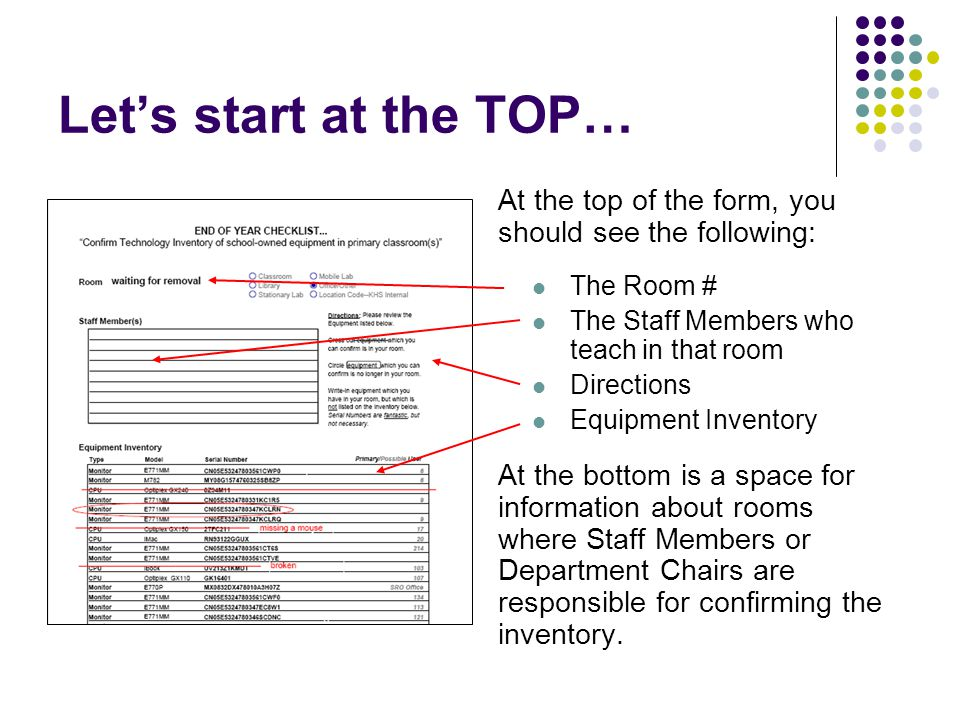 Let's start at the TOP… At the top of the form, you should see the following: The Room # The Staff Members who teach in that room Directions Equipment Inventory At the bottom is a space for information about rooms where Staff Members or Department Chairs are responsible for confirming the inventory.