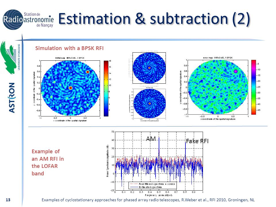 Estimation & subtraction (2) Examples of cyclostationary approaches for phased array radio telescopes, R.Weber et al., RFI 2010, Groningen, NL 13 Example of an AM RFI in the LOFAR band Simulation with a BPSK RFI AM Fake RFI