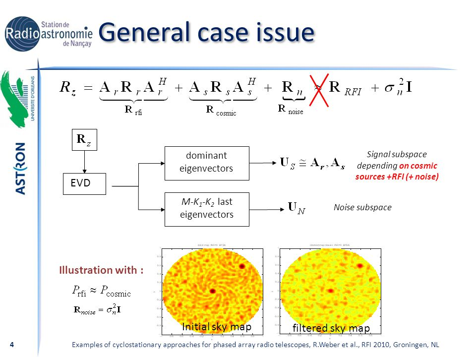 General case issue Examples of cyclostationary approaches for phased array radio telescopes, R.Weber et al., RFI 2010, Groningen, NL 4 EVD dominant eigenvectors M-K 1 -K 2 last eigenvectors Signal subspace depending on cosmic sources +RFI (+ noise) Noise subspace Illustration with : Initial sky map filtered sky map