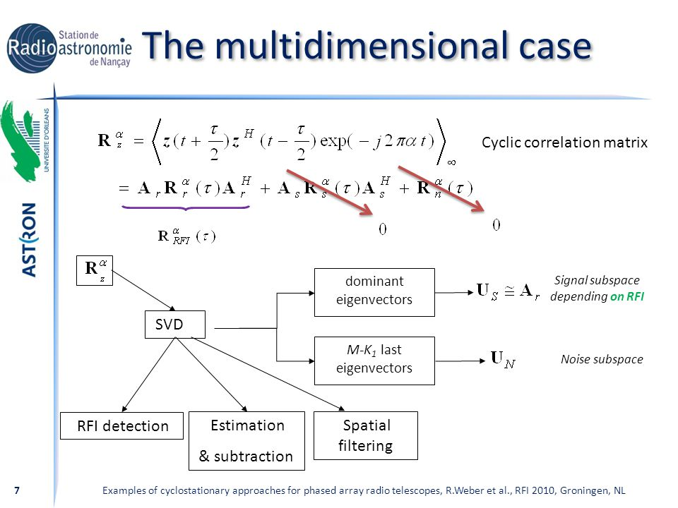 The multidimensional case Examples of cyclostationary approaches for phased array radio telescopes, R.Weber et al., RFI 2010, Groningen, NL 7 SVD dominant eigenvectors M-K 1 last eigenvectors Signal subspace depending on RFI Noise subspace Spatial filtering RFI detection Estimation & subtraction Cyclic correlation matrix