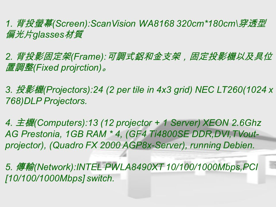 1. 背投螢幕 (Screen):ScanVision WA8168 320cm*180cm\ 穿透型 偏光片 glasses 材質 2.