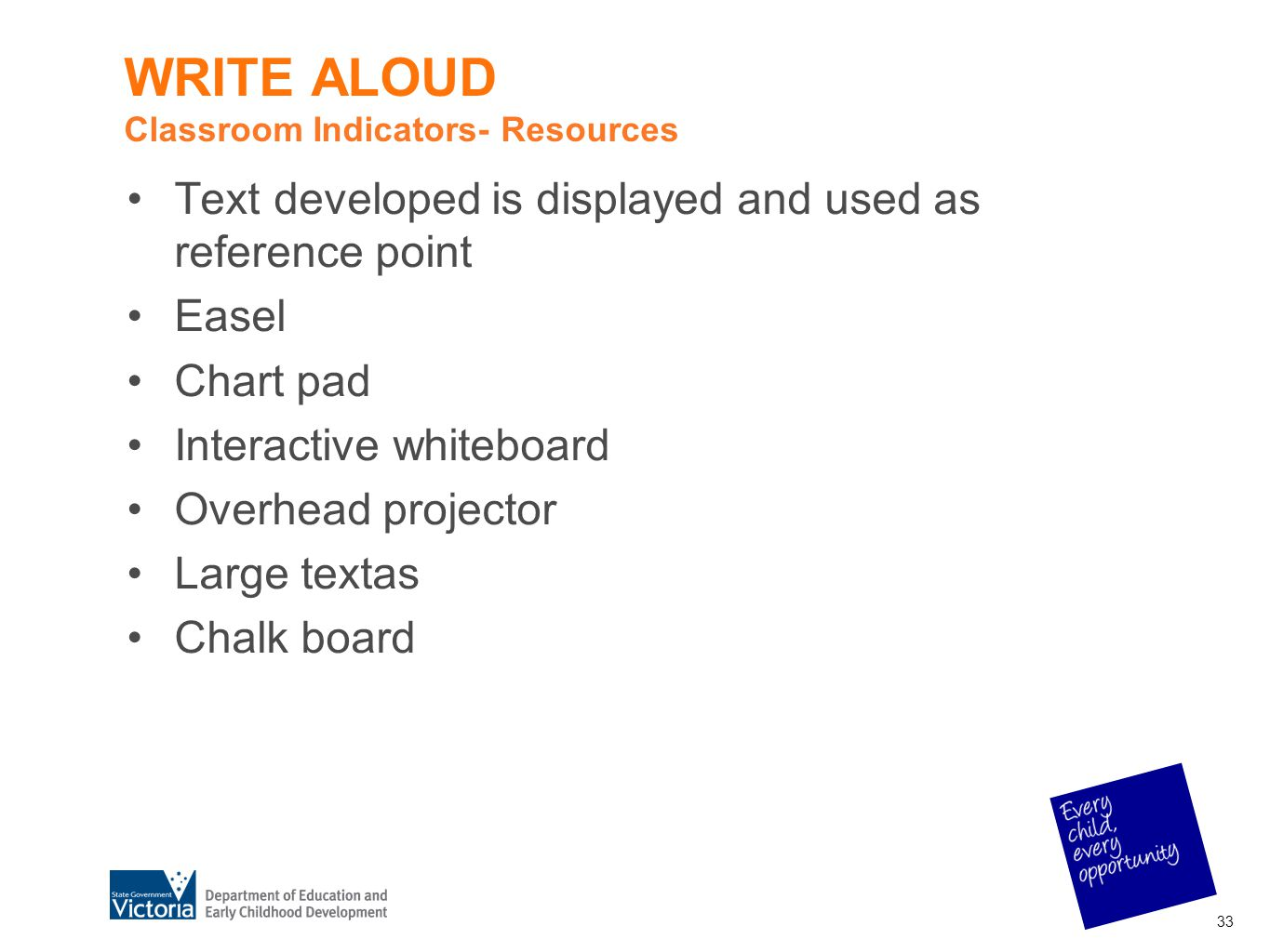 WRITE ALOUD Classroom Indicators- Resources Text developed is displayed and used as reference point Easel Chart pad Interactive whiteboard Overhead pr