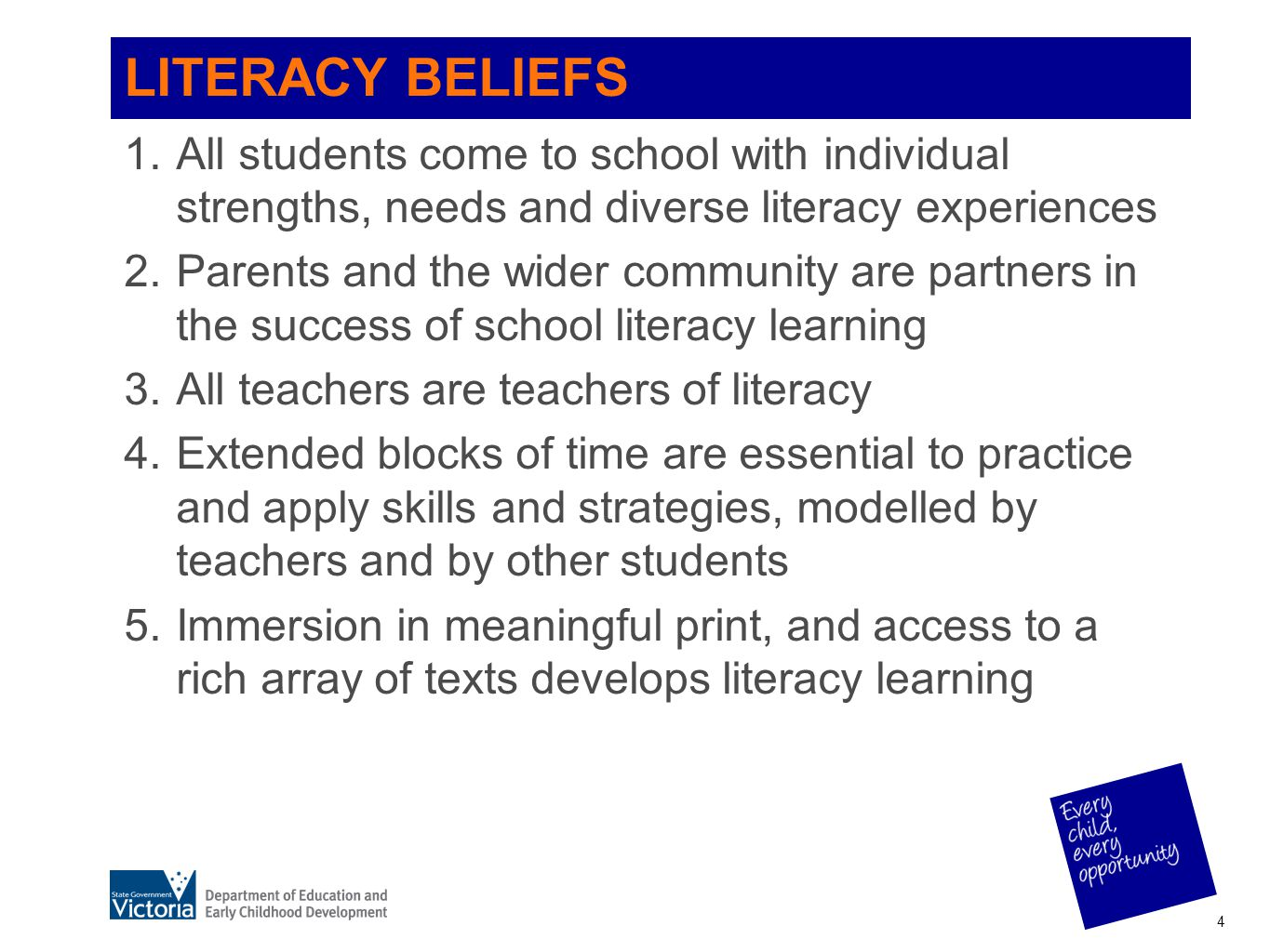 LITERACY BELIEFS 1.All students come to school with individual strengths, needs and diverse literacy experiences 2.Parents and the wider community are