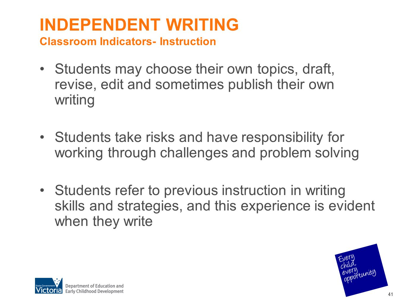 INDEPENDENT WRITING Classroom Indicators- Instruction Students may choose their own topics, draft, revise, edit and sometimes publish their own writin