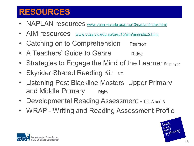 RESOURCES NAPLAN resources www.vcaa.vic.edu.au/prep10/naplan/index.html AIM resources www.vcaa.vic.edu.au/prep10/aim/aimindex2.html Catching on to Com