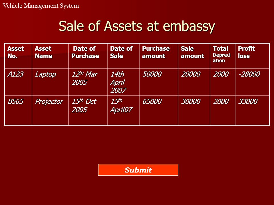 Sale of Assets at embassy Asset No.