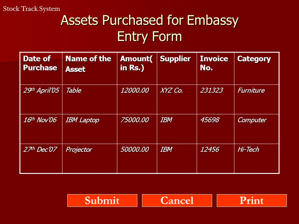Assets Purchased for Embassy Entry Form Date of Purchase Name of the Asset Amount( in Rs.) Supplier Invoice No.