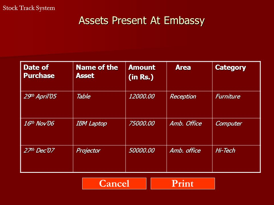 Assets Present At Embassy Date of Purchase Name of the Asset Amount (in Rs.) Area AreaCategory 29 th April'05 Table12000.00ReceptionFurniture 16 th Nov'06 IBM Laptop 75000.00 Amb.