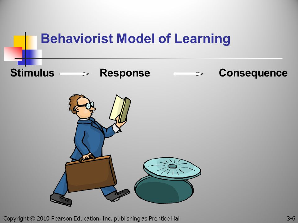 3-6 Behaviorist Model of Learning Stimulus ResponseConsequence