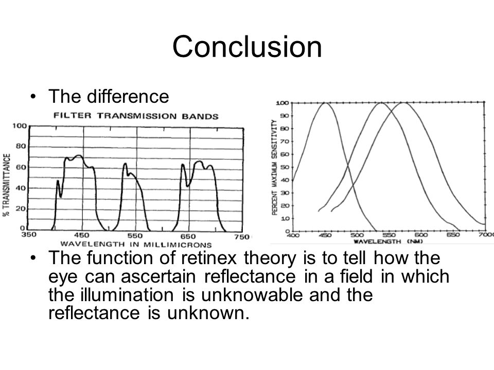The difference The function of retinex theory is to tell how the eye can ascertain reflectance in a field in which the illumination is unknowable and the reflectance is unknown.