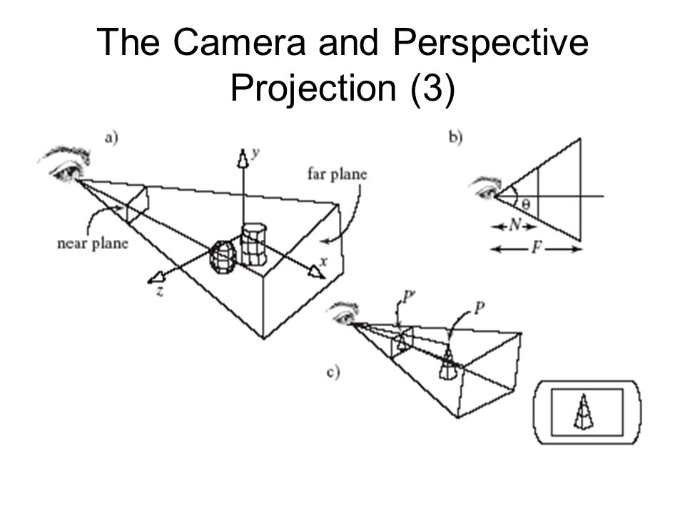 The Camera and Perspective Projection (2) Three planes are defined perpendicular to the VPN: the near plane, the view plane, and the far plane.