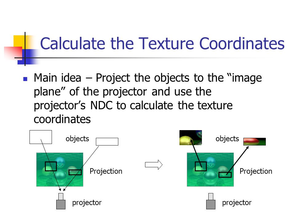 Calculate the Texture Coordinates Use OpenGL's texgen function and set it to GL_OBJECT_LINEAR Construct the texture matrix as a concatenation of (M_t = T * P * M) M: Modelview (set the projector's view using gluLookAt) P: Projection (set the projector's camera parameters) T: Bias and Scale: transform from projector's NDC [-1,1] to [0,1] to look up texture