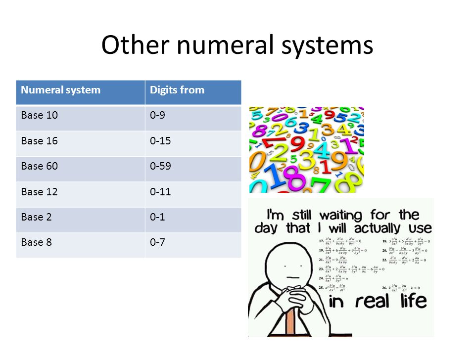 Other numeral systems Numeral systemDigits from Base 100-9 Base 160-15 Base 600-59 Base 120-11 Base 20-1 Base 80-7