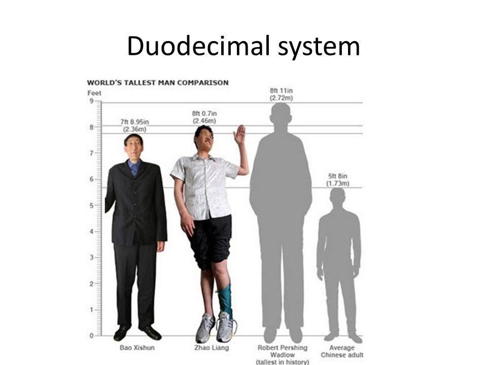 Duodecimal system
