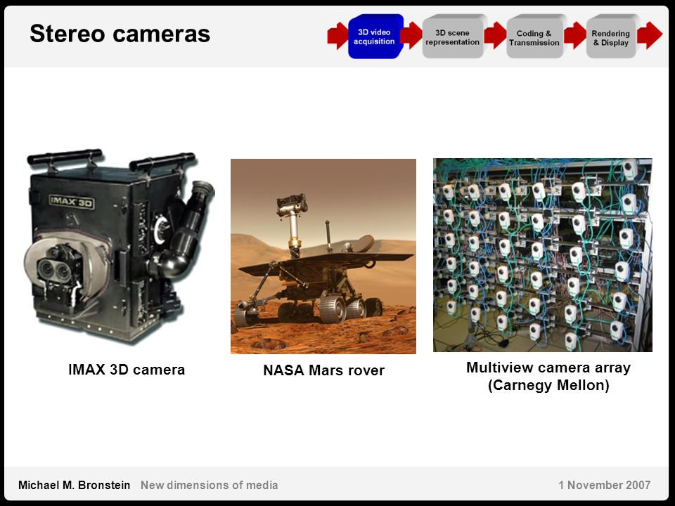 12 Michael M. Bronstein New dimensions of media 1 November 2007 Stereo cameras NASA Mars rover IMAX 3D camera Multiview camera array (Carnegy Mellon)