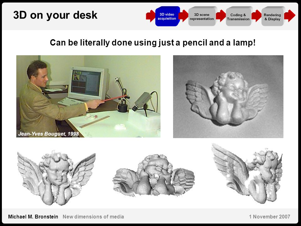 14 Michael M. Bronstein New dimensions of media 1 November 2007 3D on your desk Can be literally done using just a pencil and a lamp! Jean-Yves Bougue