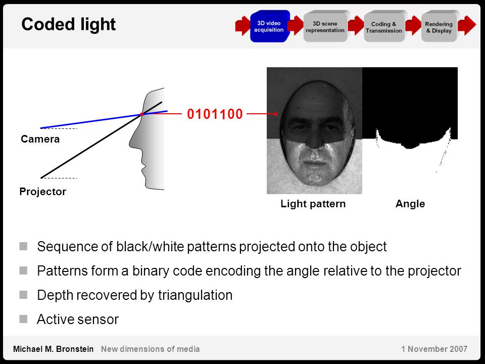 15 Michael M. Bronstein New dimensions of media 1 November 2007 Coded light Sequence of black/white patterns projected onto the object Patterns form a