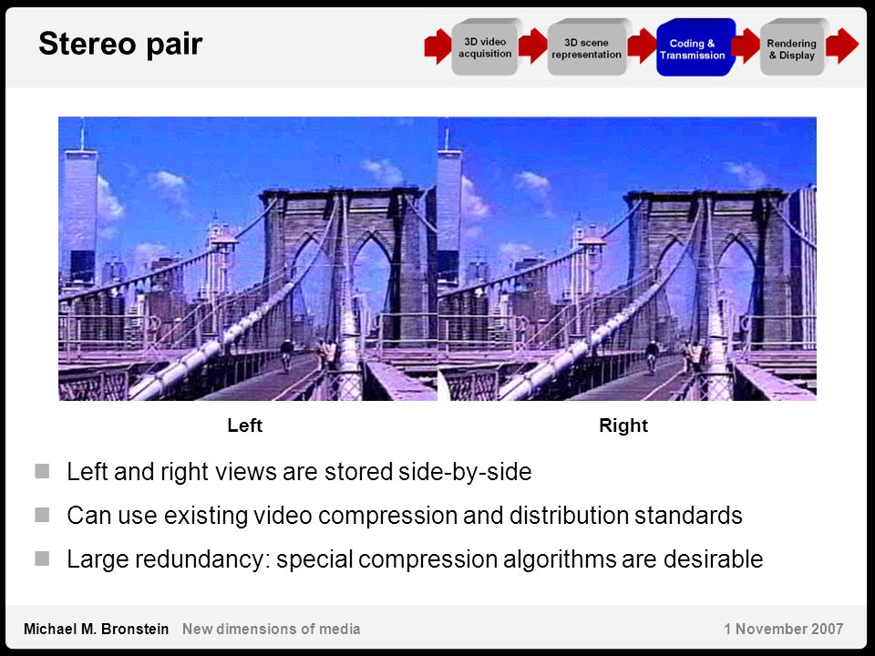 18 Michael M. Bronstein New dimensions of media 1 November 2007 Stereo pair LeftRight Left and right views are stored side-by-side Can use existing vi