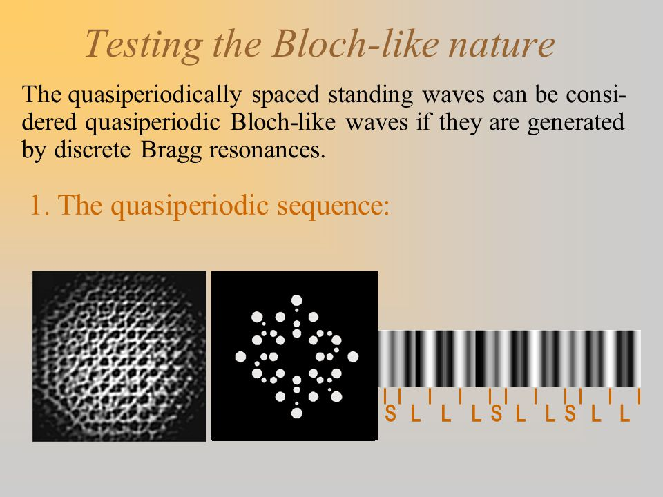  -X Testing the Bloch-like nature The quasiperiodically spaced standing waves can be consi- dered quasiperiodic Bloch-like waves if they are generated by discrete Bragg resonances.