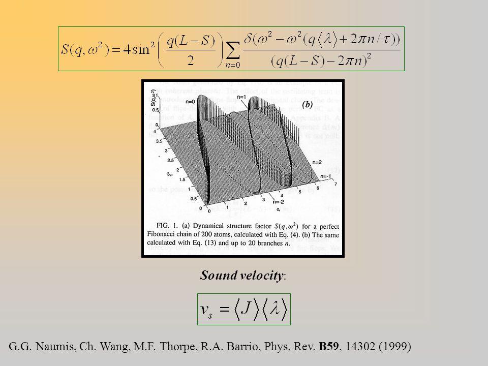 Sound velocity : G.G. Naumis, Ch. Wang, M.F. Thorpe, R.A. Barrio, Phys. Rev. B59, 14302 (1999)
