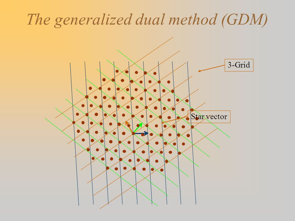 The generalized dual method (GDM) Star vector3-Grid