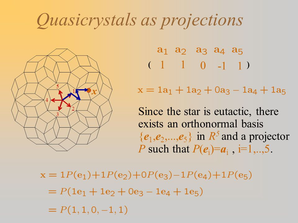 Quasicrystals as projections x ( ) 1 0 1 1 Since the star is eutactic, there exists an orthonormal basis {e 1,e 2,...,e 5 } in R 5 and a projector P such that P(e i )=a i, i=1,..,5.