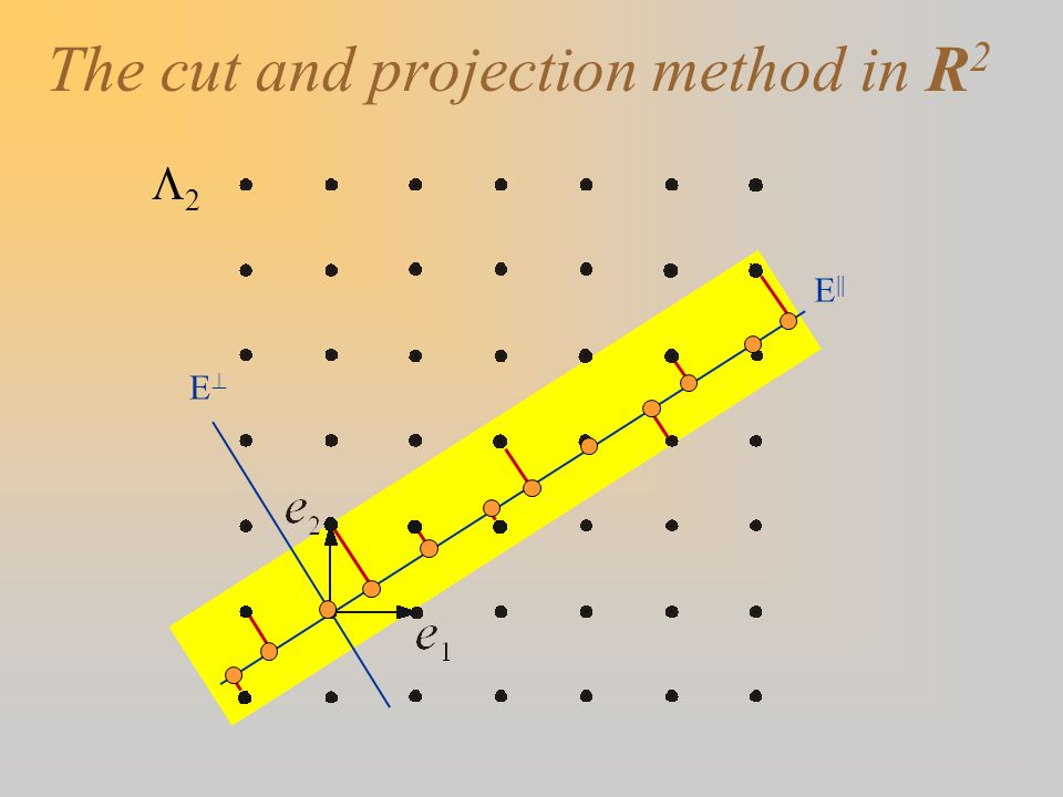 E  EE The cut and projection method in R 2 22