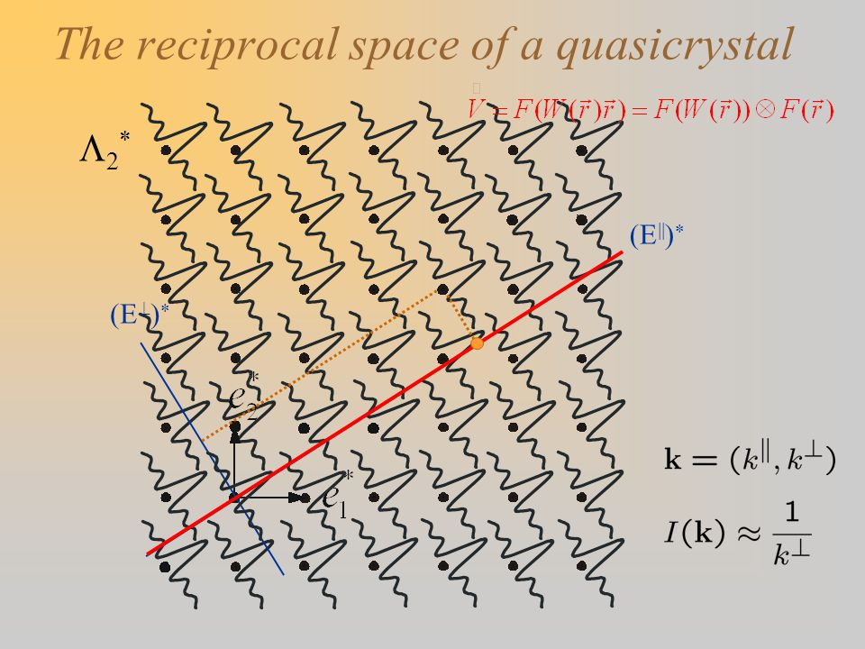 (E    (E    The reciprocal space of a quasicrystal 2*2*