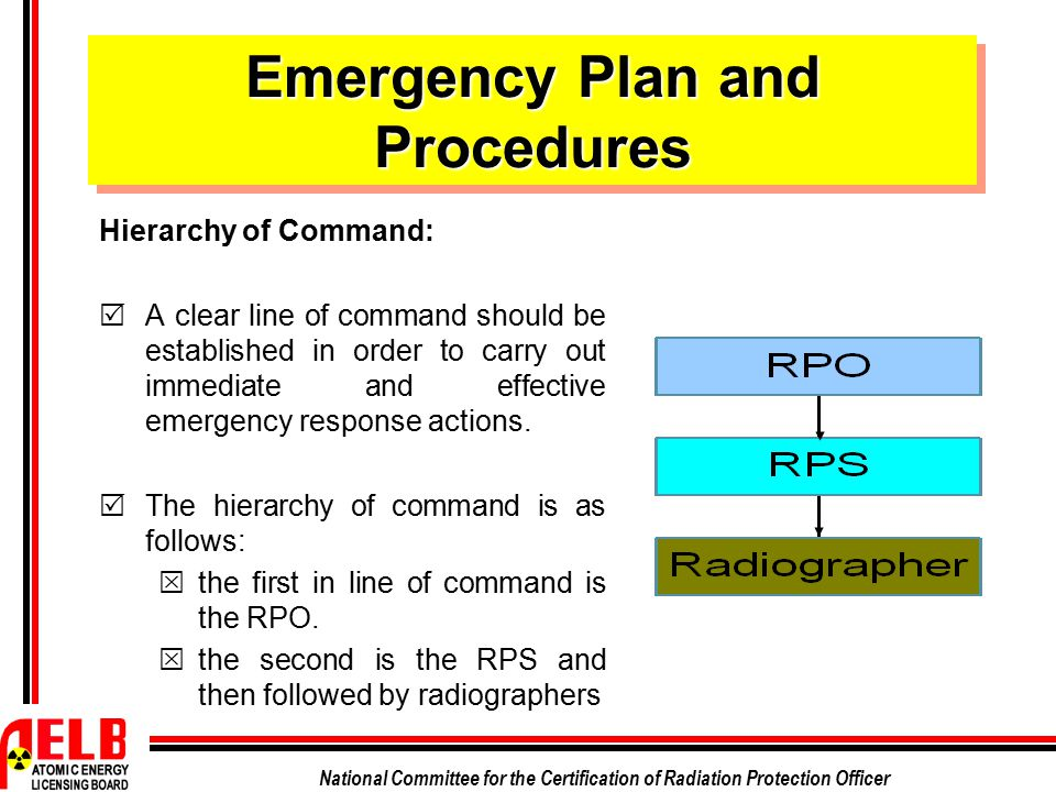 National Committee for the Certification of Radiation Protection Officer Emergency Plan and Procedures Hierarchy of Command:  A clear line of command