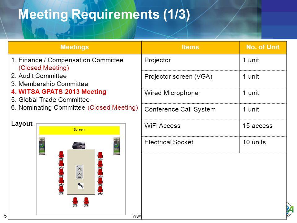 Meeting Requirements (1/3) MeetingsItemsNo.