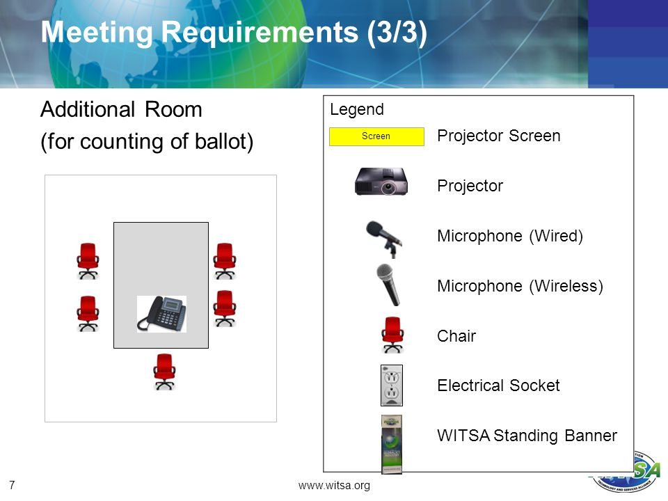 Additional Room (for counting of ballot) Meeting Requirements (3/3) Legend Projector Screen Projector Microphone (Wired) Microphone (Wireless) Chair Electrical Socket WITSA Standing Banner Screen www.witsa.org7