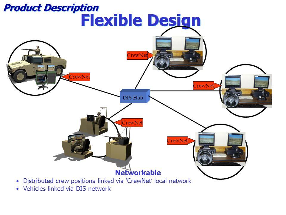 Flexible Design Networkable Distributed crew positions linked via 'CrewNet' local network Vehicles linked via DIS network DIS Hub CrewNet Product Desc