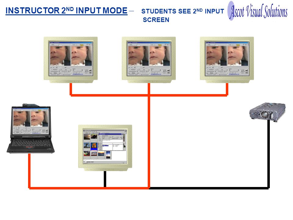 INSTRUCTOR 2 ND INPUT MODE – STUDENTS SEE 2 ND INPUT SCREEN