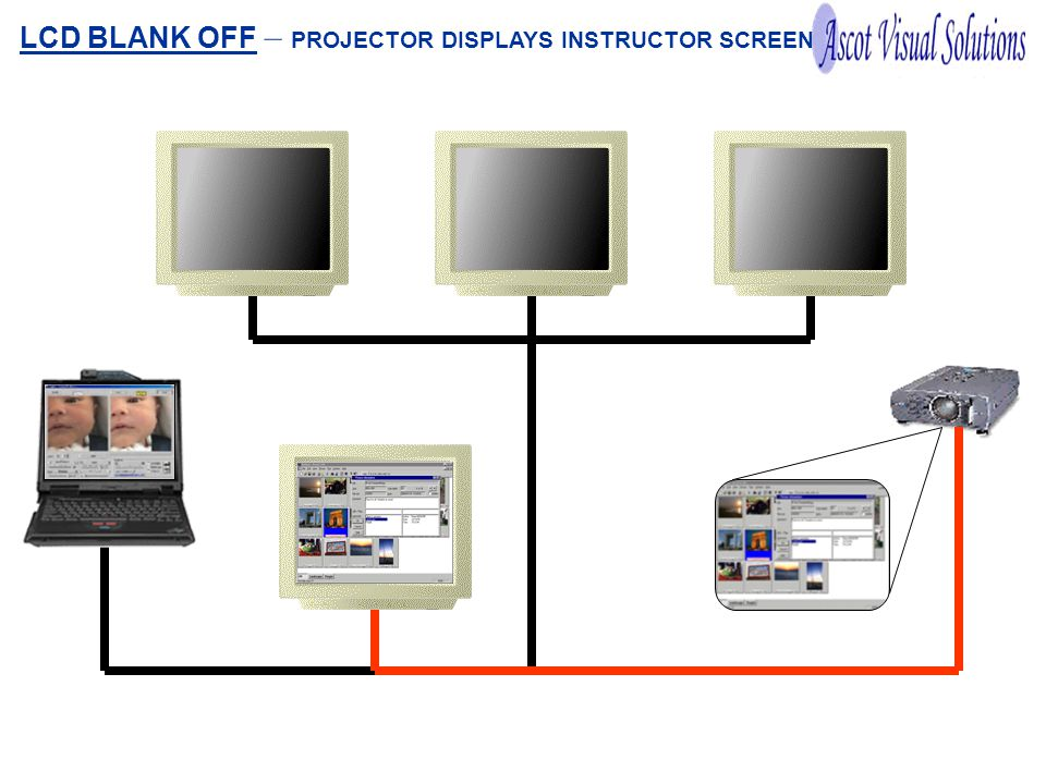 LCD BLANK OFF – PROJECTOR DISPLAYS INSTRUCTOR SCREEN