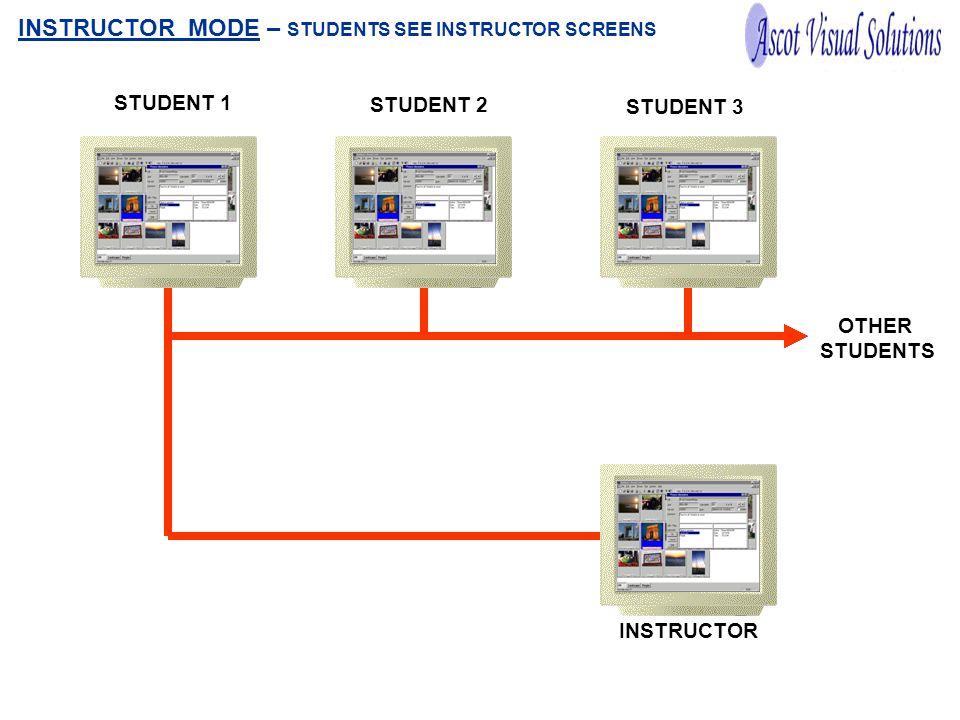 OTHER STUDENTS STUDENT 1 STUDENT 2 STUDENT 3 INSTRUCTOR INSTRUCTOR MODE – STUDENTS SEE INSTRUCTOR SCREENS