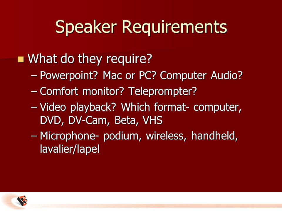 What do they require. What do they require. –Powerpoint.