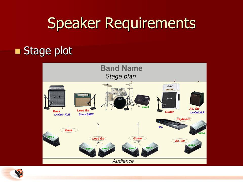 Speaker Requirements Stage plot Stage plot