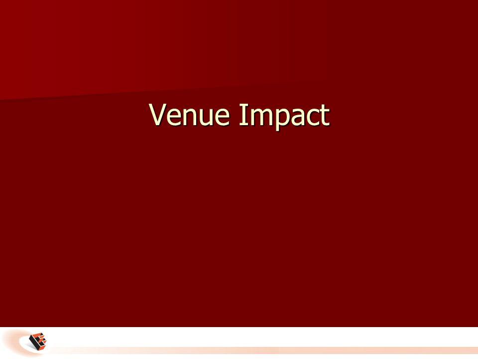 Venue Impact