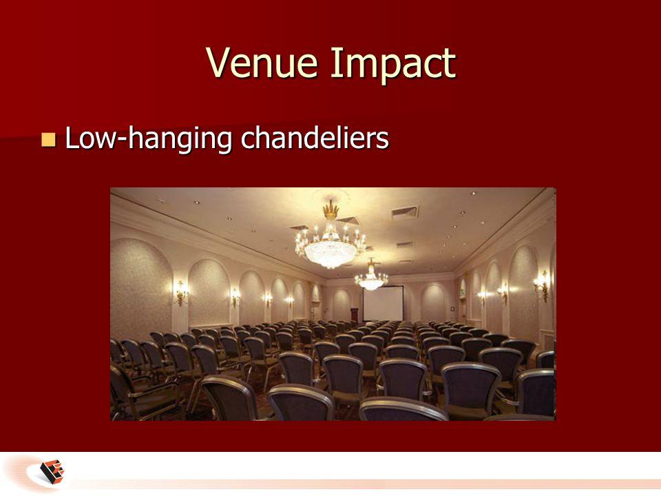 Venue Impact Low-hanging chandeliers Low-hanging chandeliers