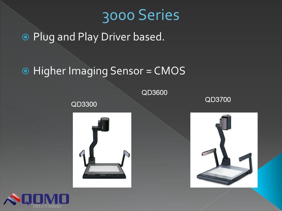  Plug and Play Driver based.  Higher Imaging Sensor = CMOS QD3300 QD3600 QD3700