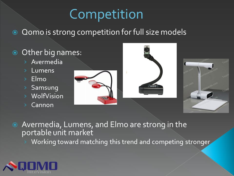  Qomo is strong competition for full size models  Other big names: › Avermedia › Lumens › Elmo › Samsung › WolfVision › Cannon  Avermedia, Lumens, and Elmo are strong in the portable unit market › Working toward matching this trend and competing stronger Ll l