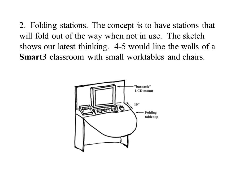 2. Folding stations.